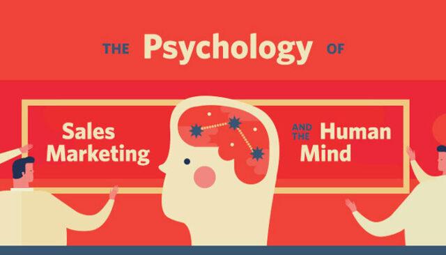 psychology of sales marketing