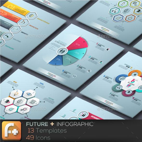 ''Future + '' Infographics