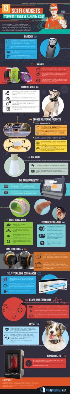 Sci Fi Gadgets You Wont Believe Already Exist