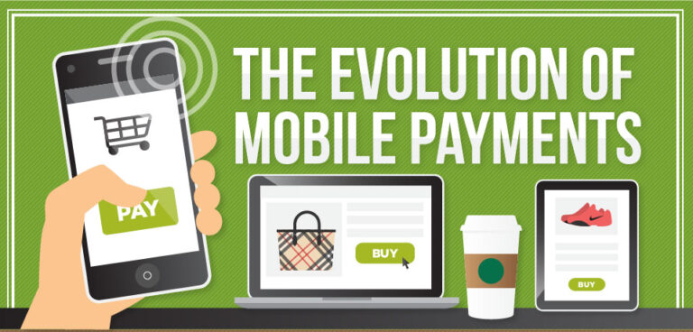 The Evolution Of Mobile Payments
