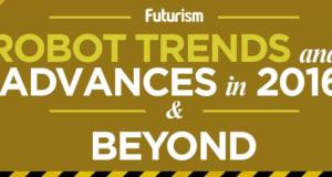 robot trends 2016