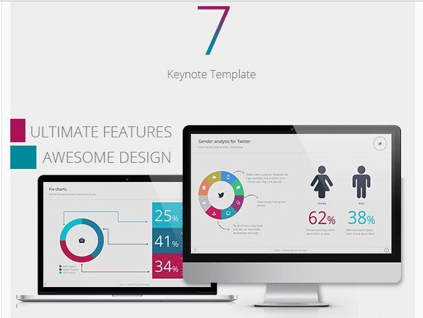 7 best keynote templates