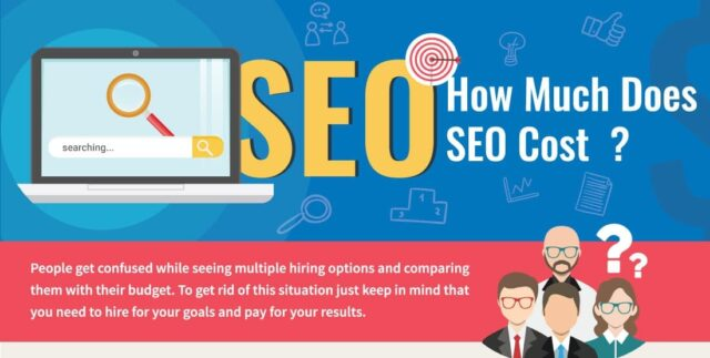 How-Much-Does-SEO-Cost-Infographics-2