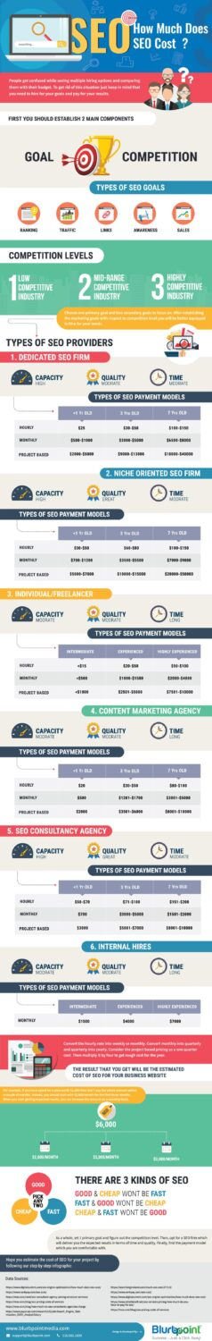 How-Much-Does-SEO-Cost-Infographics