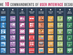 Commandments of User Interface Design