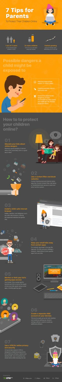 7-Tips-for-Parents-to-Protect-Their-Children-Online-infographic-1