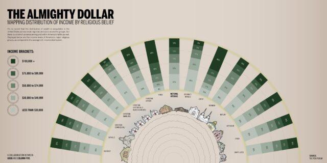 almighty-dollar