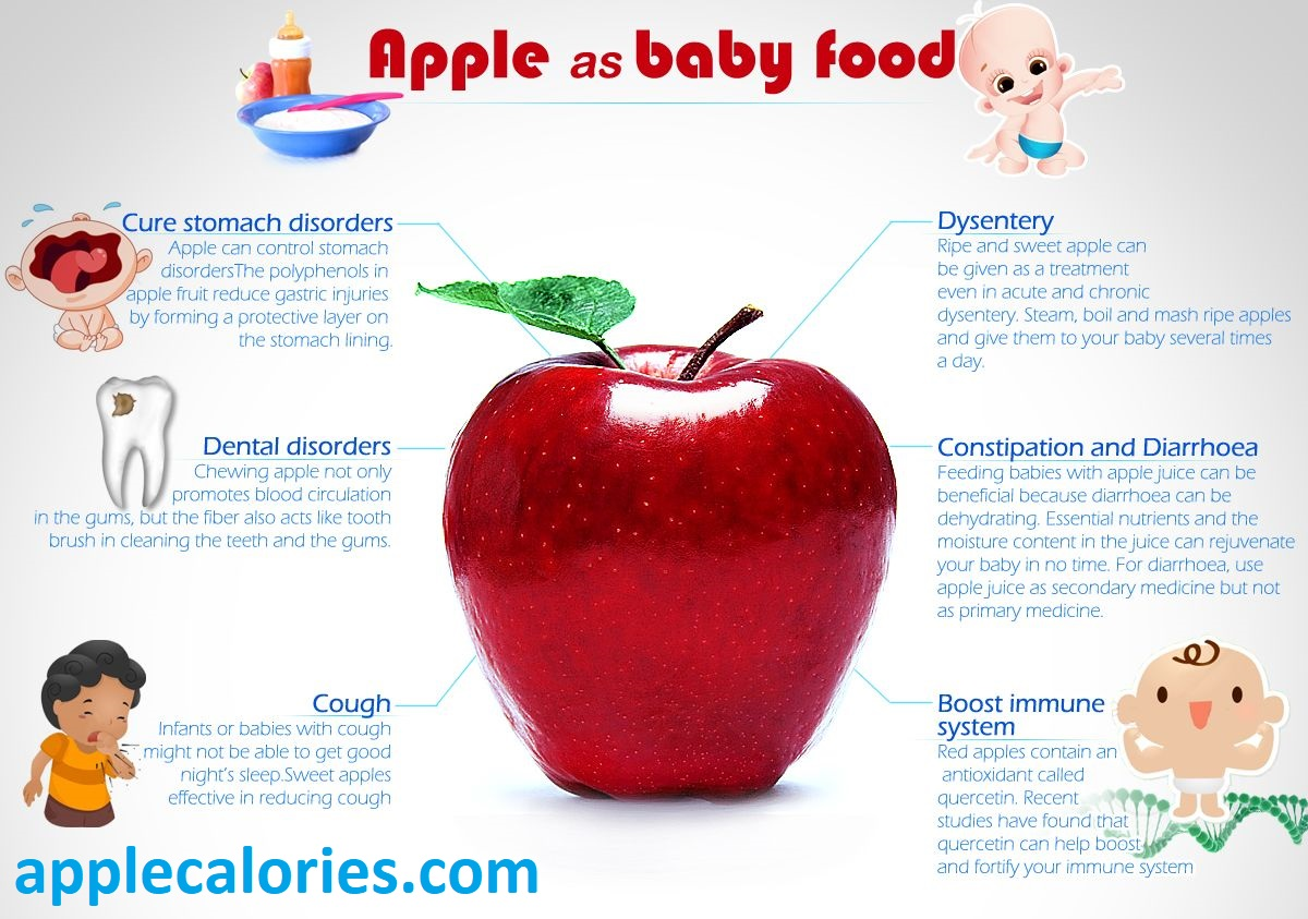 apples good for teeth chewing gum