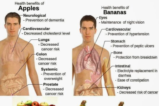 Apple bananas-health