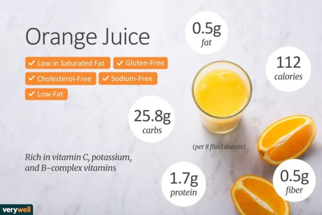 Calories in orange benefits nutrition facts and crab count 2020