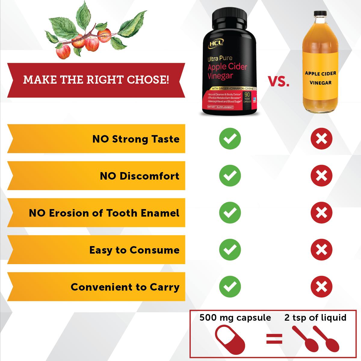 benefits of apple cider vinegar pills