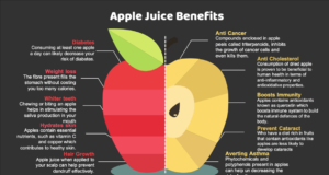 30 great and marvelous fuji apple benefits
