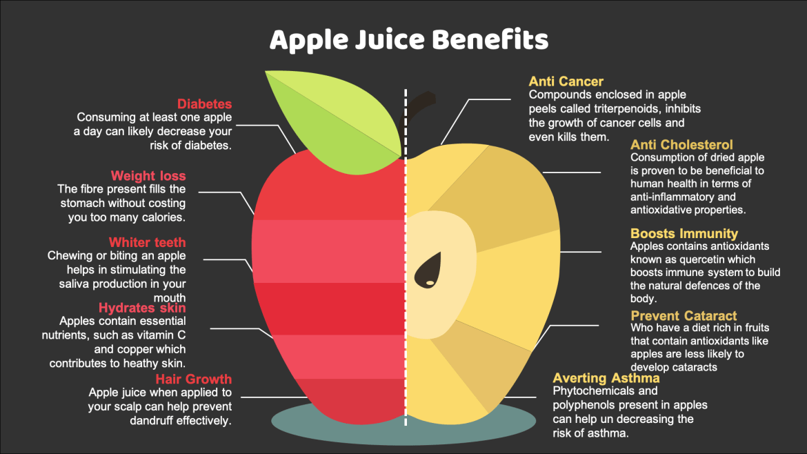 Fuji apple nutrition facts and info