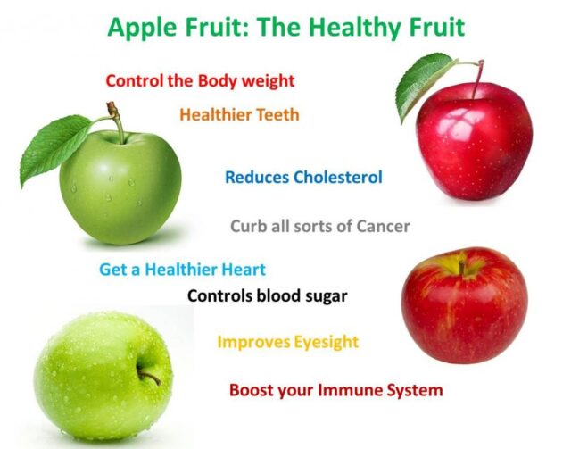 Health benefits of golden delicious apple