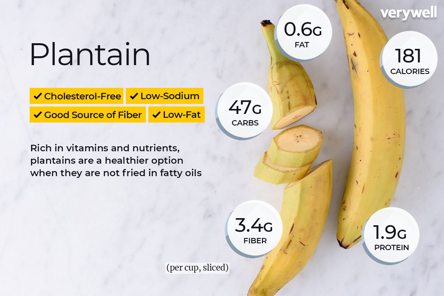banana has high fiber content-bananas calories per ounce