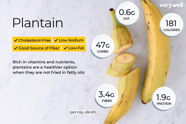 banana has high fiber content-bananas calories per ounce