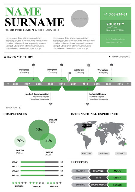 Infographic_resume_A4 GREEN  Infographic Resumes