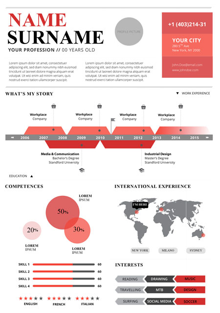 Infographic Resume Template Powerpoint from rumorfix.com