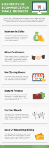 6 Benefits-Of-Ecommerce-For-Small-Business