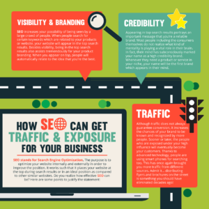 How SEO Can Get Traffic _ Exposure For Your Business