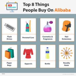 Top-8-Things-People-Buy-On-Alibaba