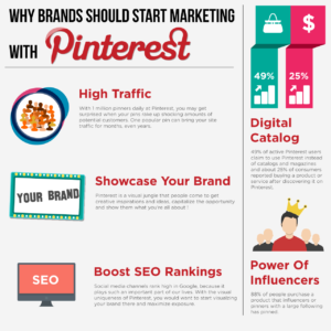 Why Brands Should Start Marketing With Pinterest